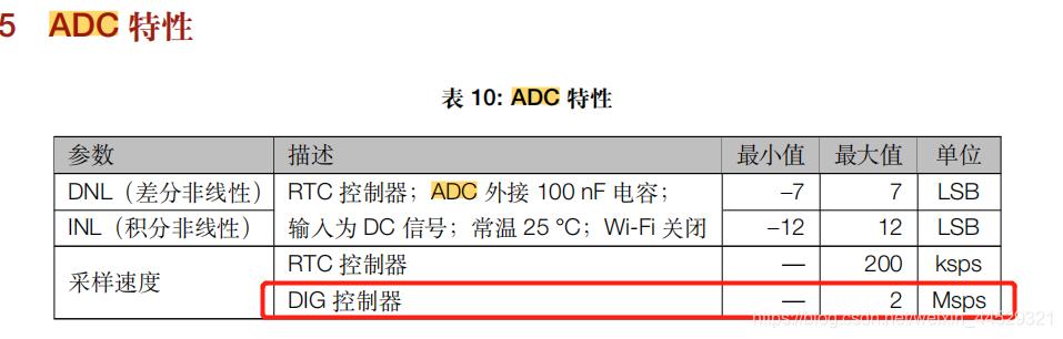 ADC特性