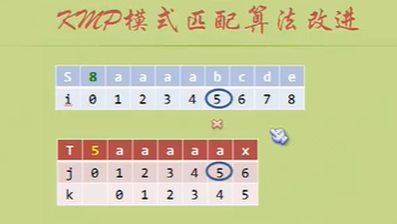 KMP算法改进